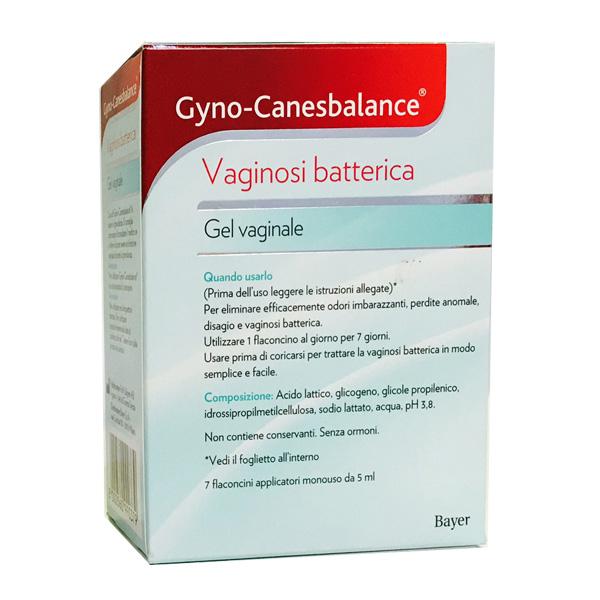 Gyno canesbalance
